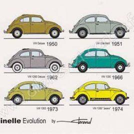 Carte postale VW cox évolution