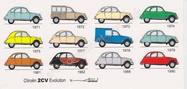 Carte postale Citroën 2cv 12V évolution