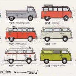 Carte postale VW combi évolution